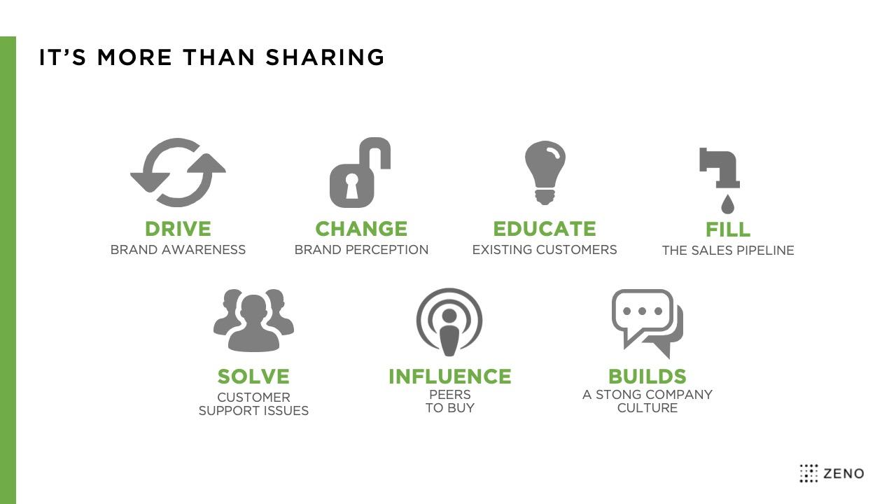 Brand Storytelling Examples