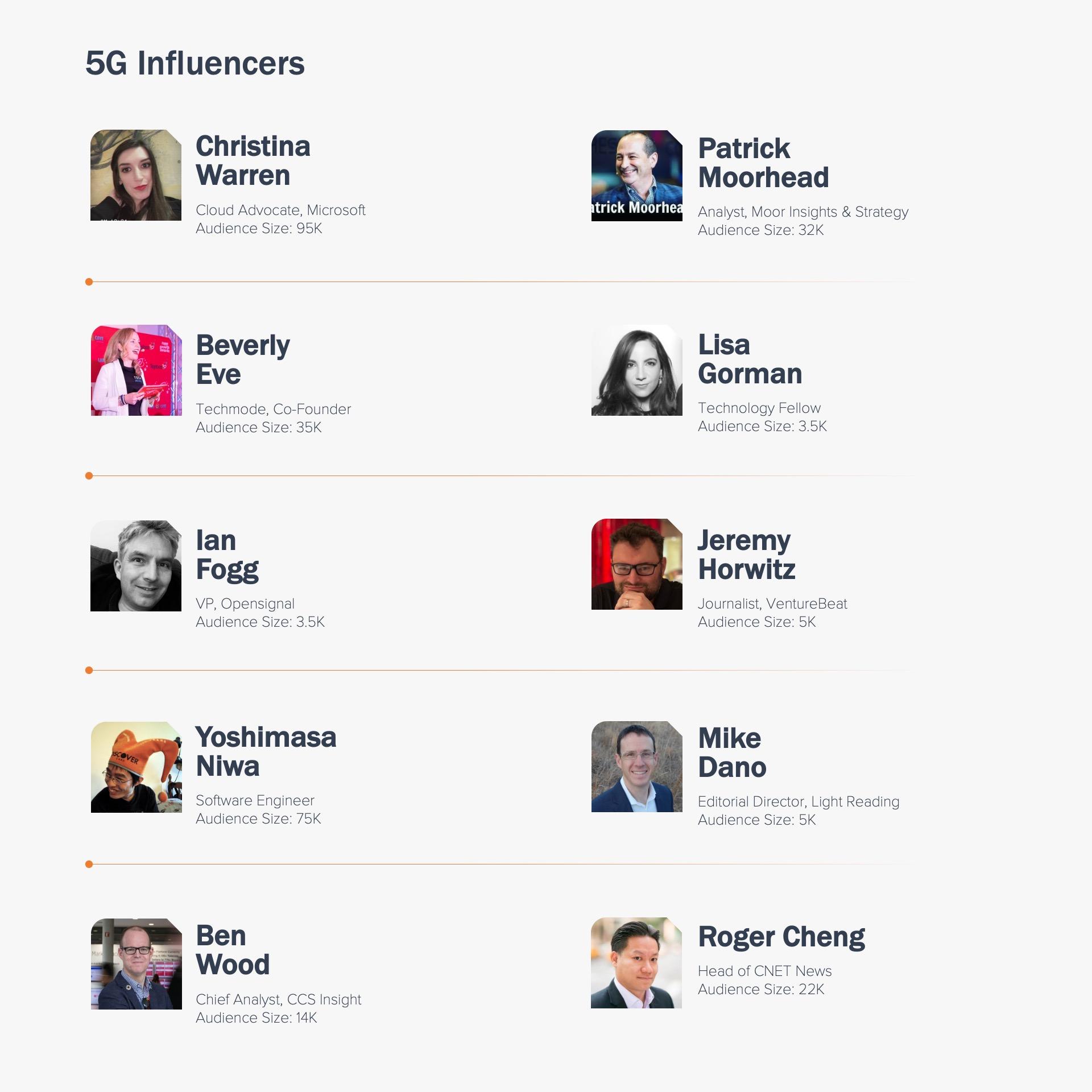 5G Influencer List