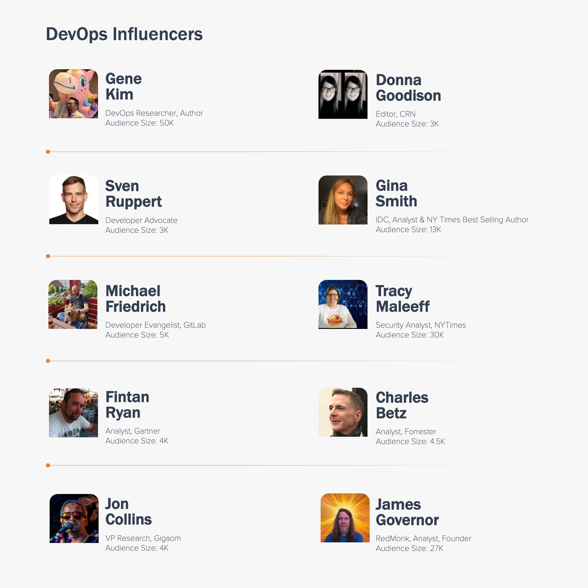 DevOps Influencers
