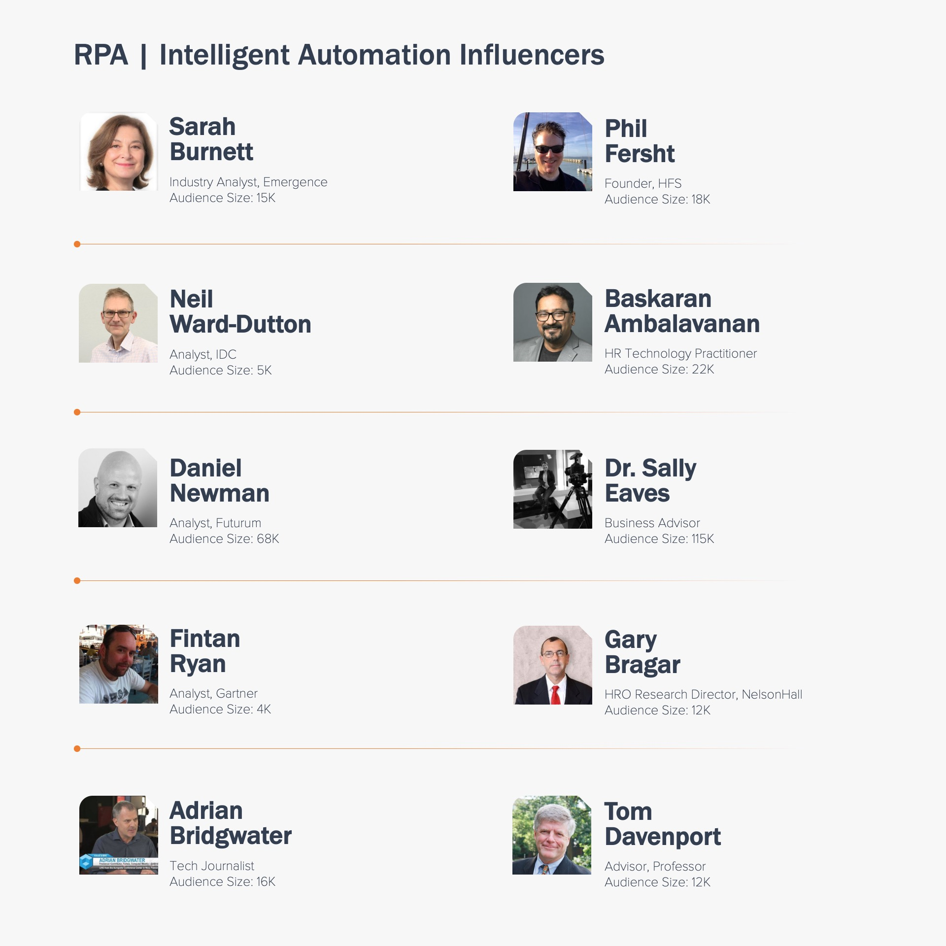 RPA Influencers