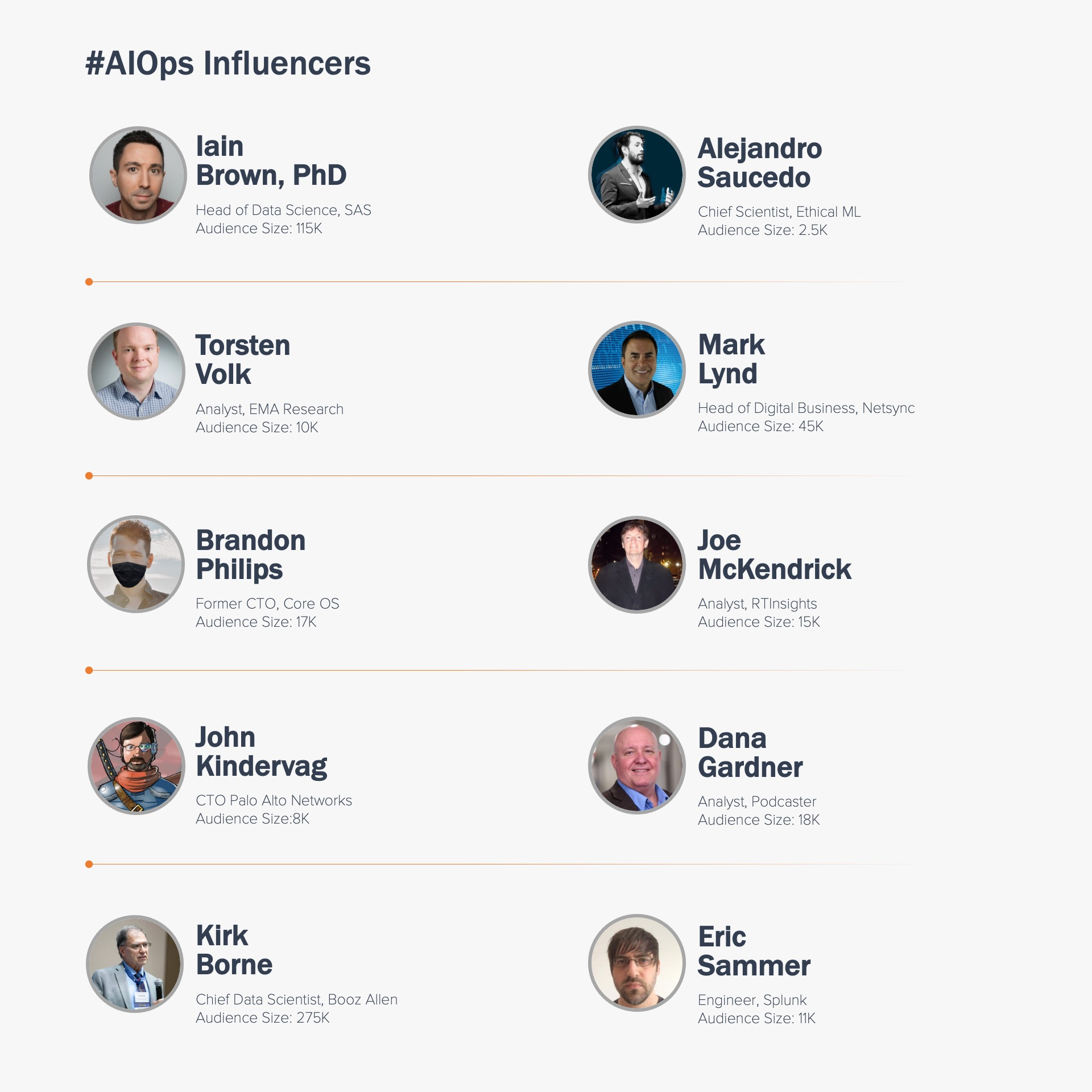 AIOps Influencers
