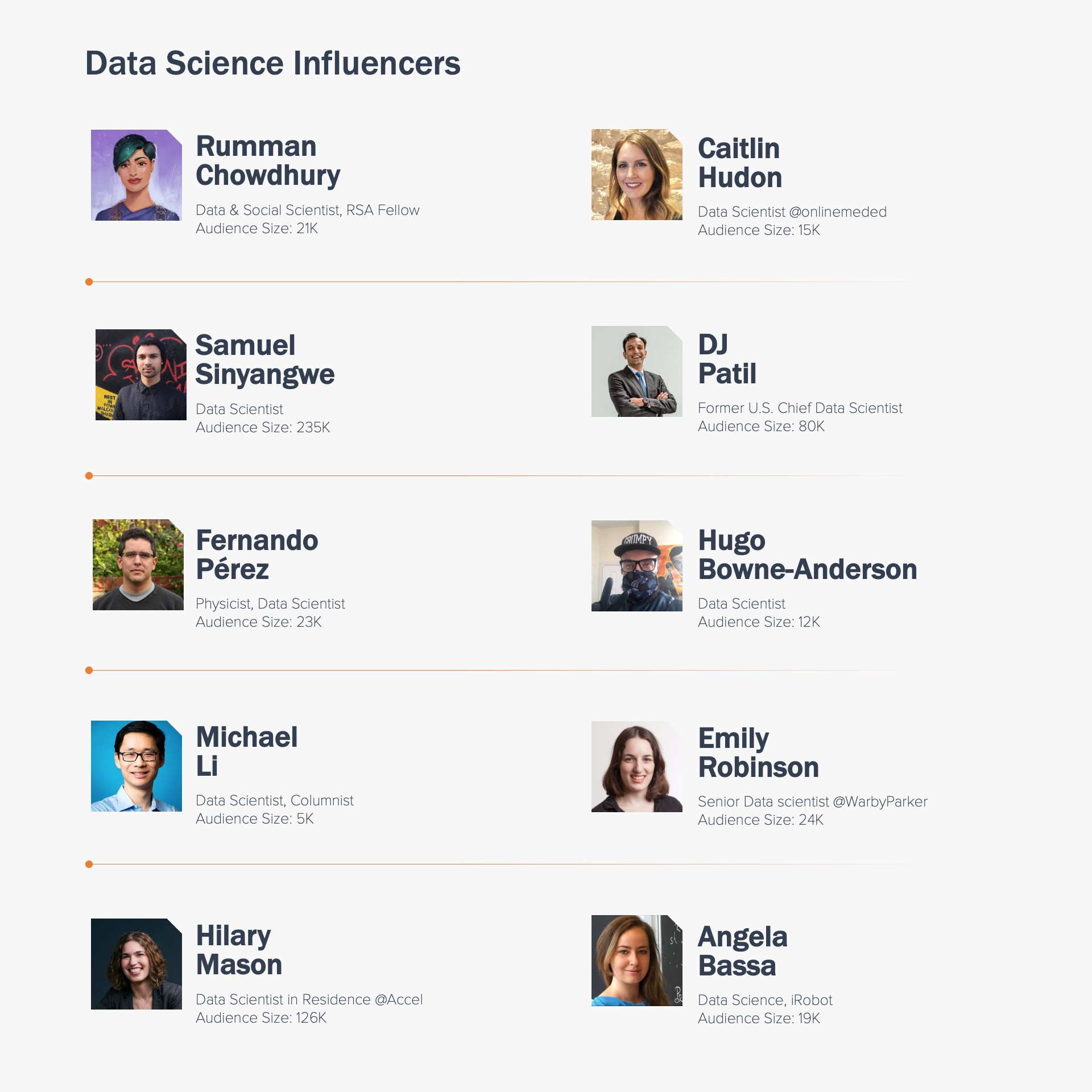 DataScience Influencers