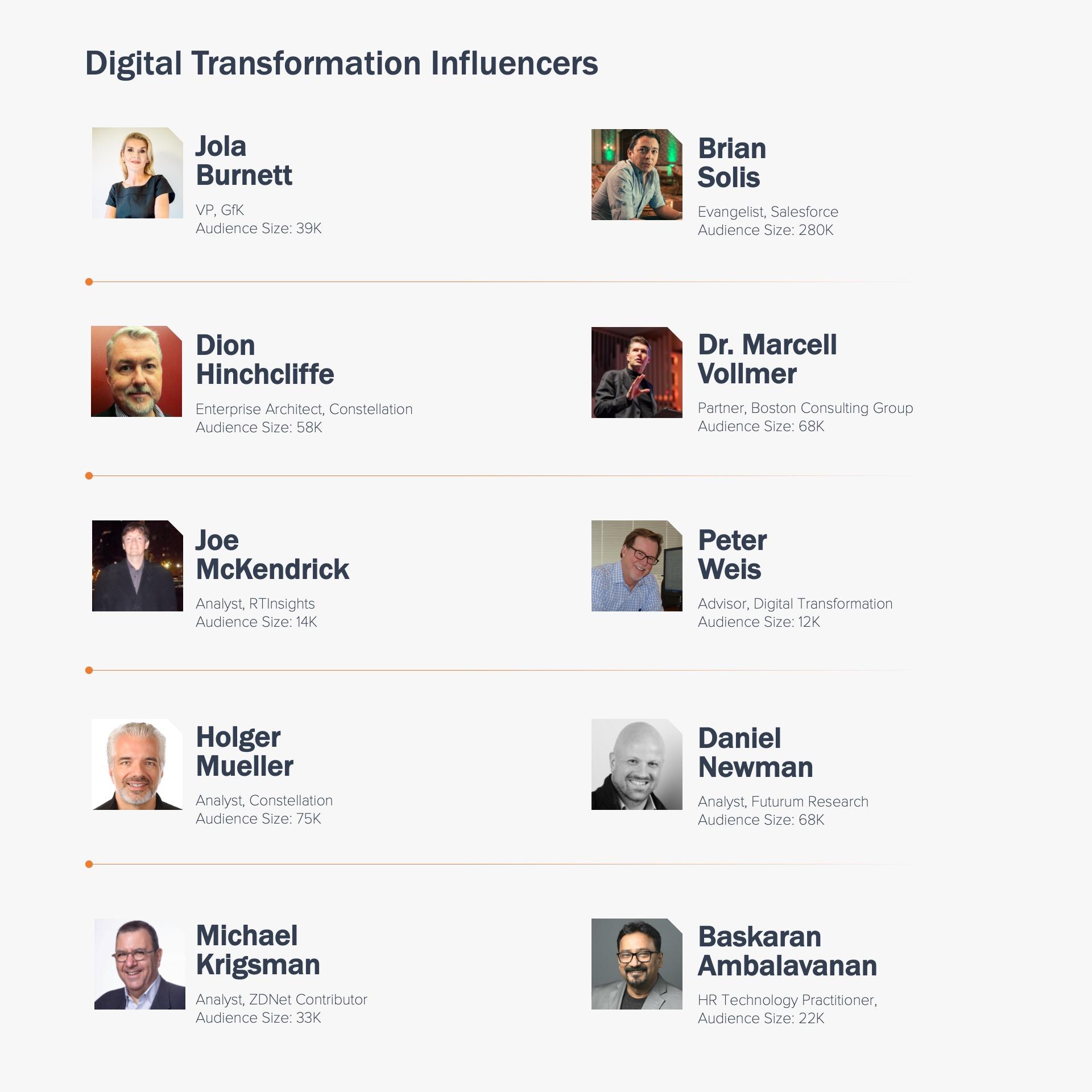 digital transformation influencers
