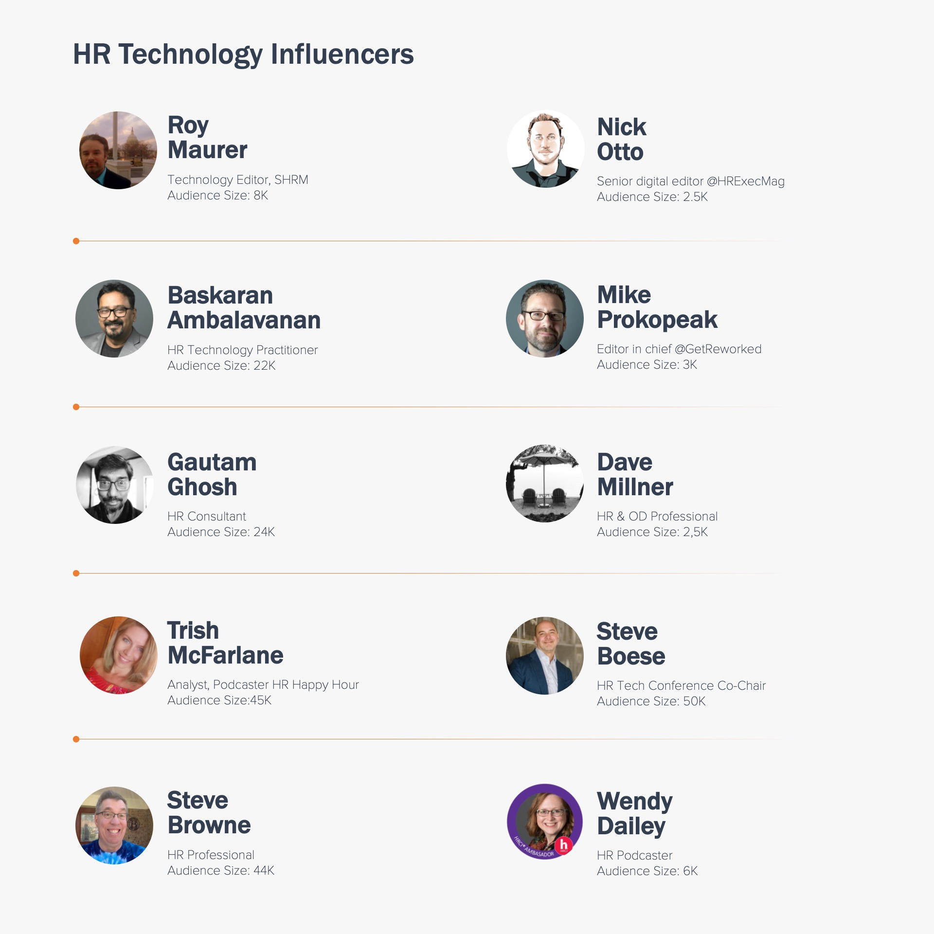 HR Technology Influencers