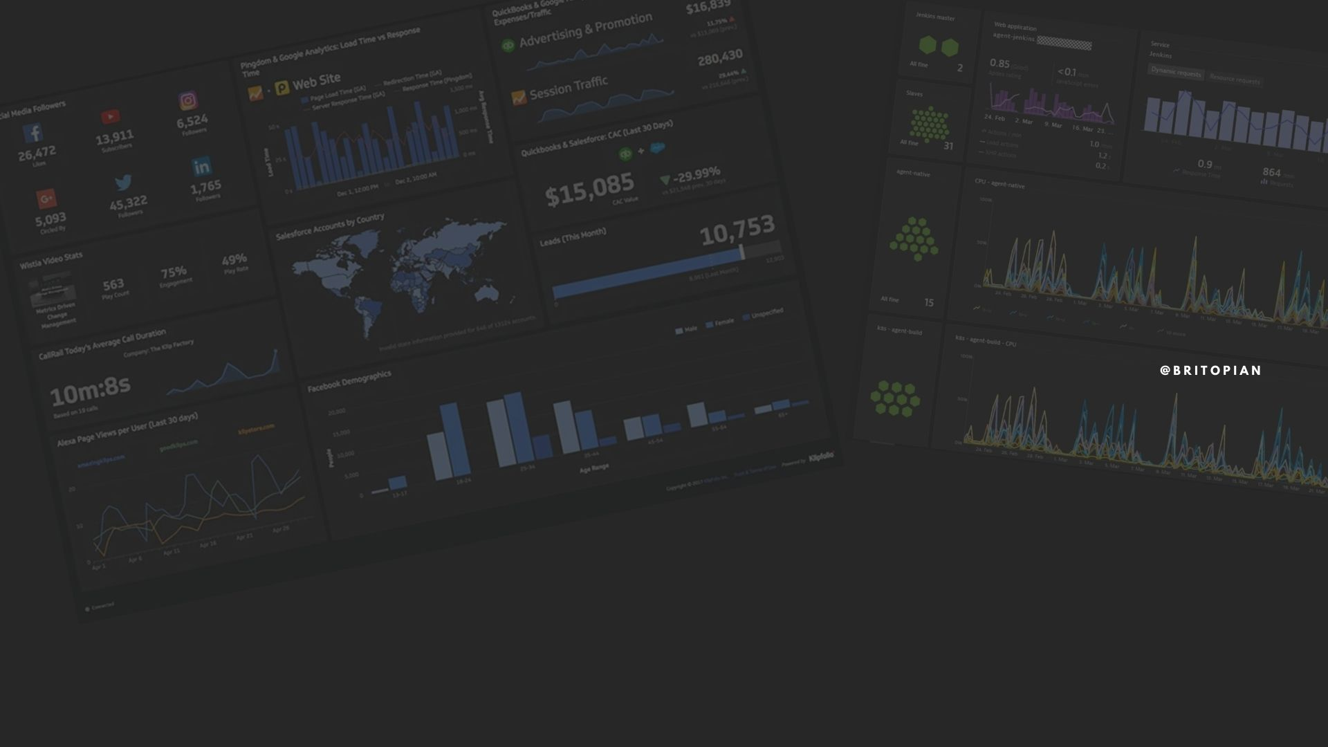 The Convergence of Social & Media Monitoring Software Tools
