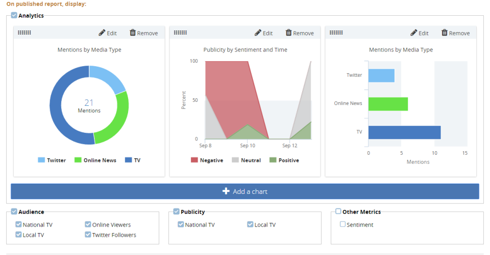 Critical Mention Media Monitoring App